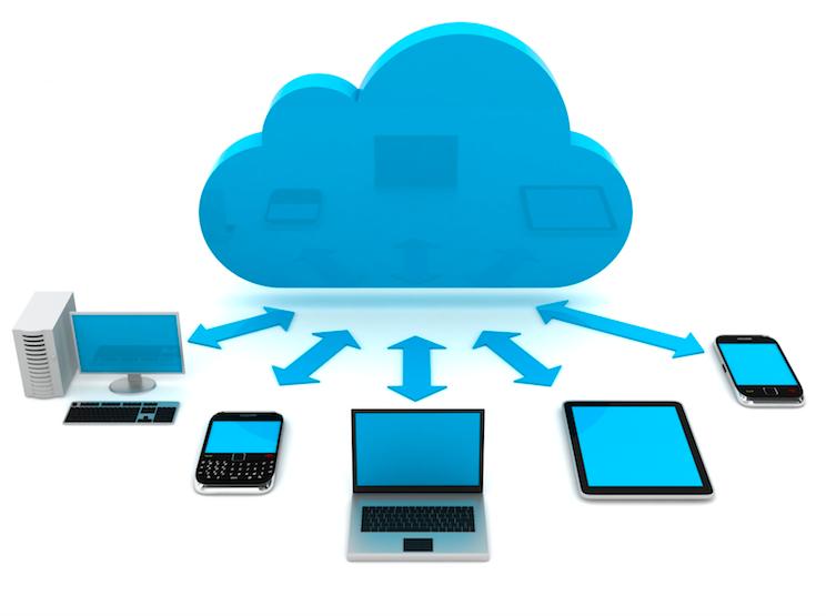 cloud computing synergix