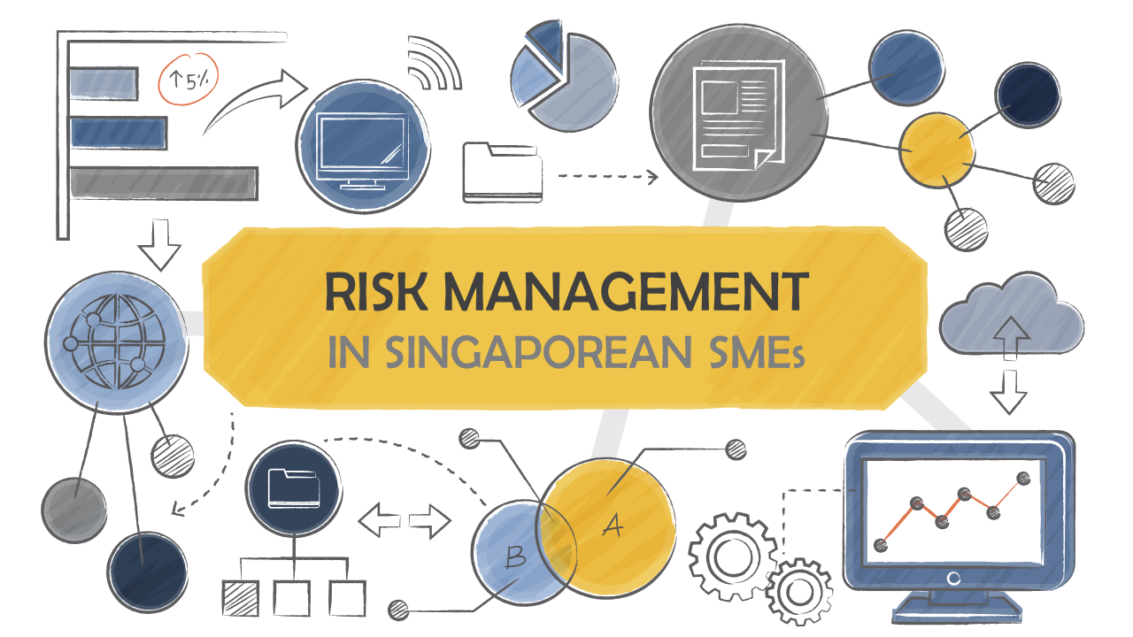 risk mgt cover - Risk Management in Singaporean SMEs
