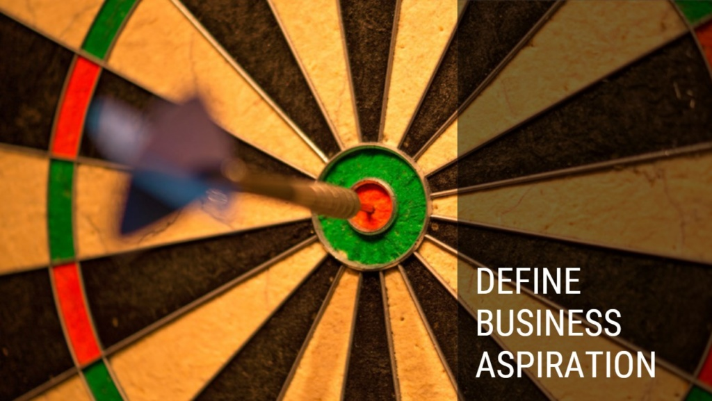 ERP System - Define business aspiration
