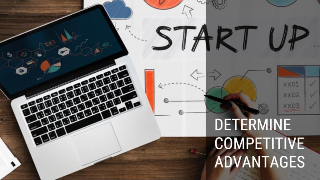 Determine competitve advantage 1 1024x577 - How To Scale Up Your Business In The Digital Era?