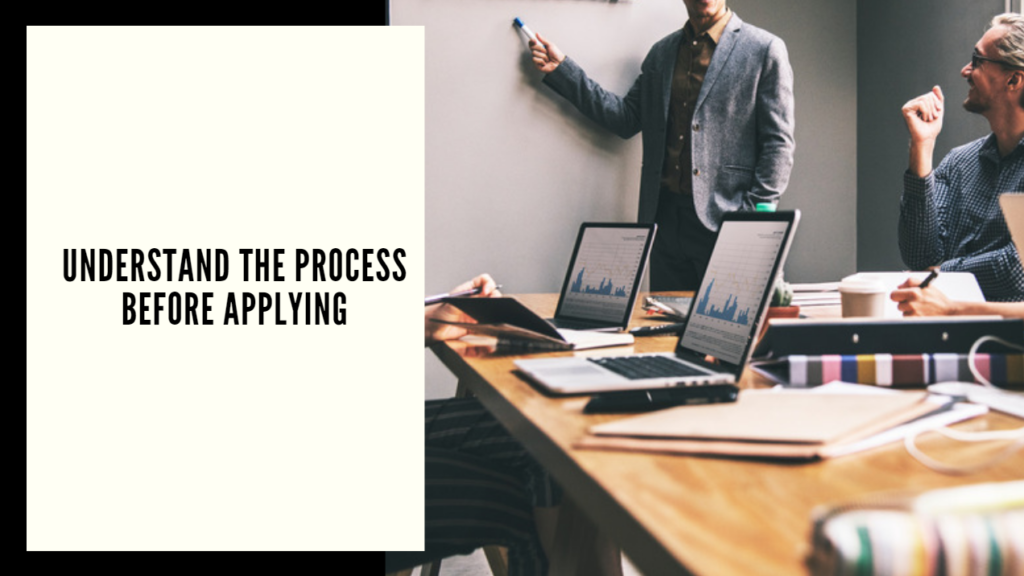 Productivity Solutions Grant - Understand the process before applying