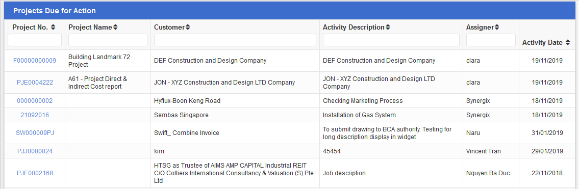 Project Due for Action_ERP System