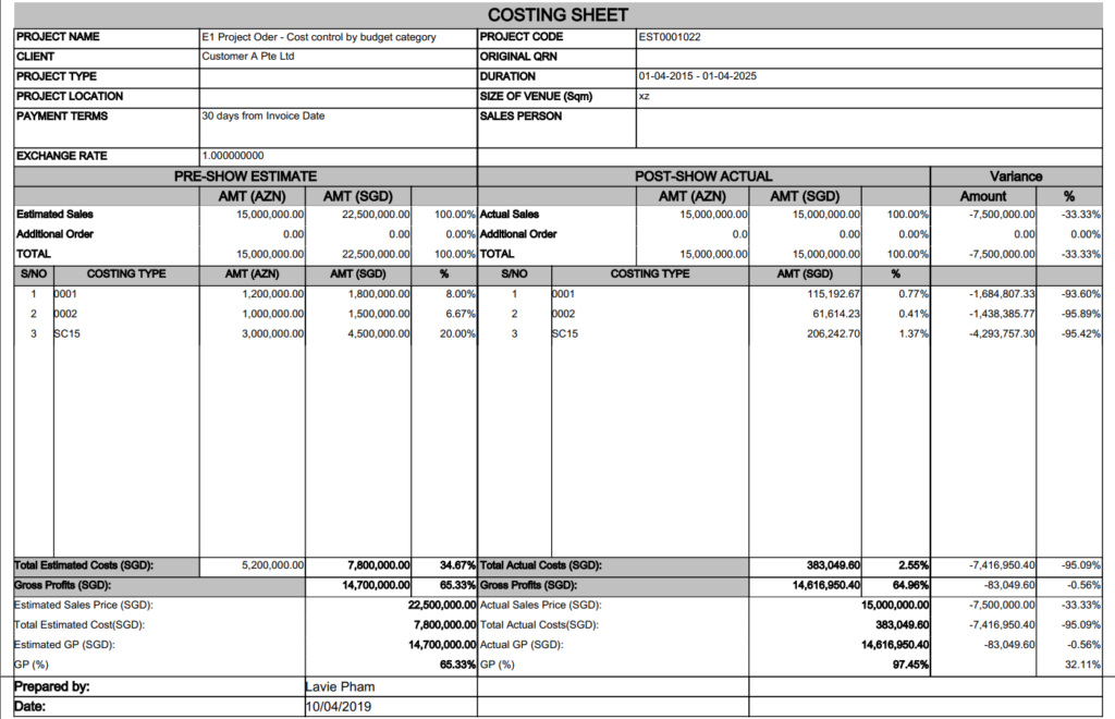 Project Costing Sheet Summary 1024x660 - Synergix E1 ERP System Updates | January 2020