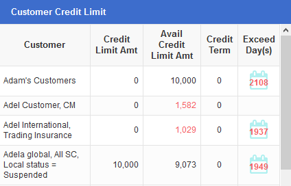 Customer Credit limit- ERP Software, ERP System, ERP System Singapore