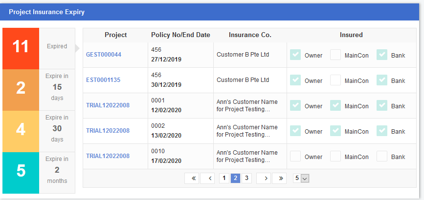 Project Insurance Expiry - ERP Software, ERP System, ERP System Singapore