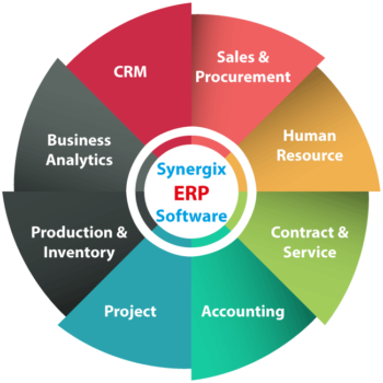12 350x350 - What is Enterprise Resource Planning (ERP)