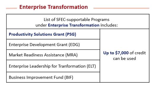 image 2020 09 10T03 18 19 246Z - SkillsFuture Enterprise Credit (SFEC)